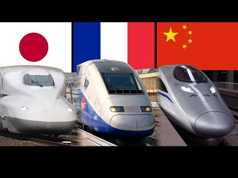 Top 10 (+1)  Countries with Fastest Operating Speed Trains