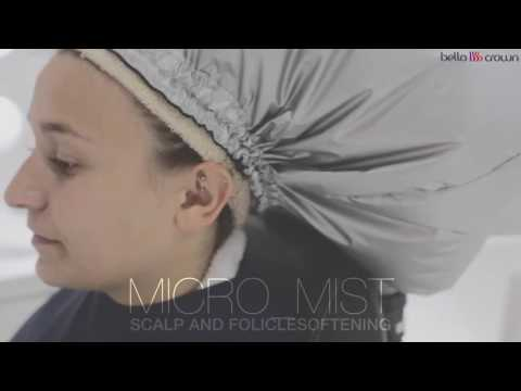 Trichology - Herbal Hair Loss Treatment