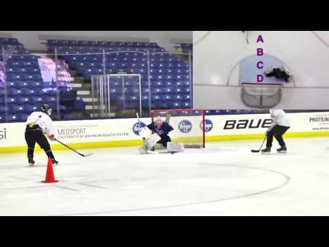Managing Goaltender Depth on the Rush