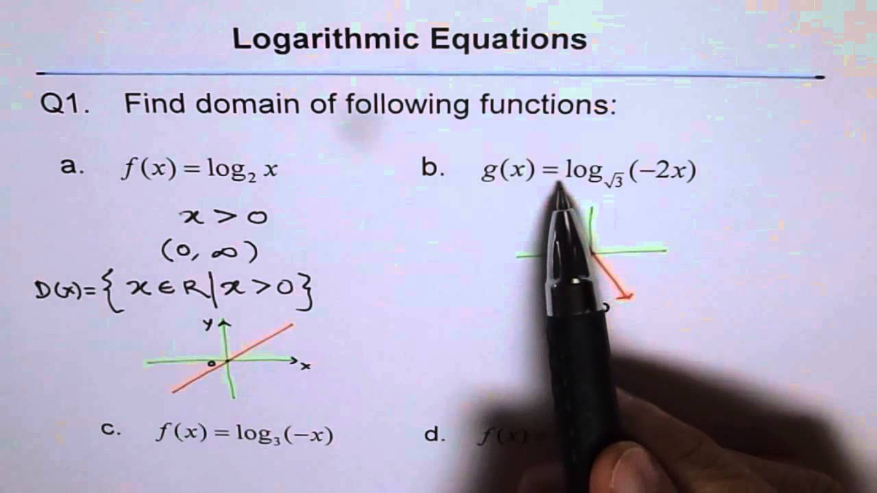 Find domain of logarithmic function q1 youtube ccuart Image collections