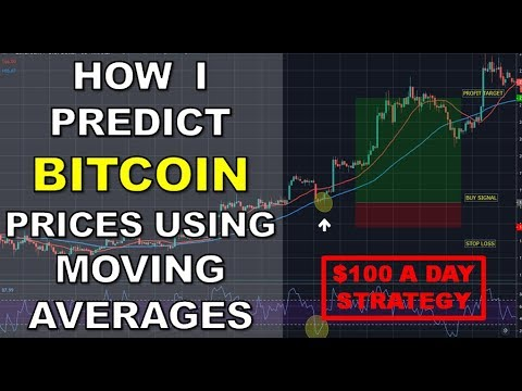 Best trading strategy for bitcoin 2020