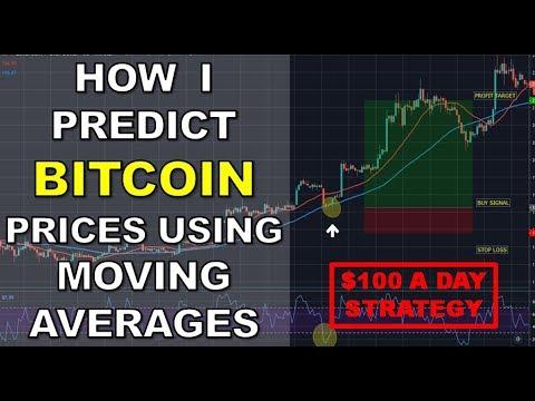 Average trading volume bitcoin