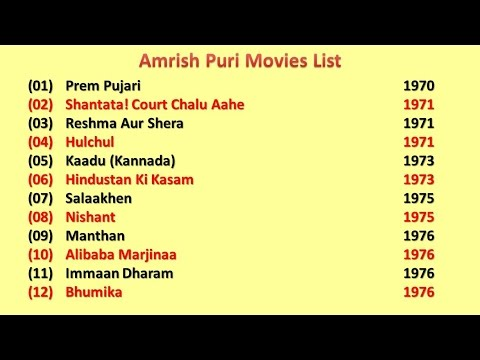 Amrish Puri Movies List