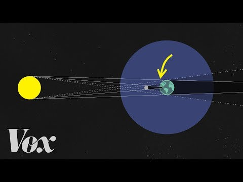Why a total solar eclipse is such a big deal