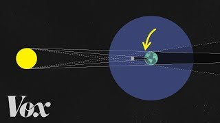 Why a total solar eclipse is such a big deal by : Vox