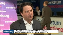 Ares Management's CEO Remains Bullish on Direct Lending