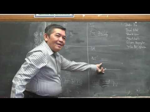 BAI HOC CHAM CUU VA MACH LY - BAI 263