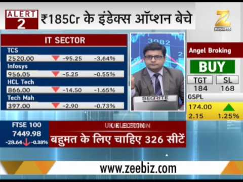 Trends high in NBFC, fertilizer besides pharma; know top 3 picks for intraday