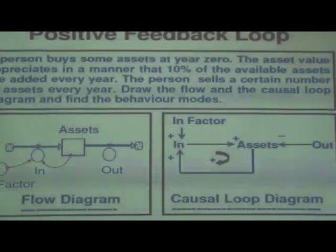 Lec  02: Engineering Asset Management