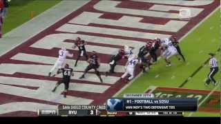 BYU Sports Top 10 Plays of 2012