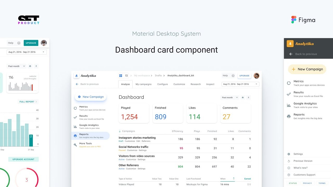 Dashboard Design kit for Figma  For web, desktop or any full-screen  applications