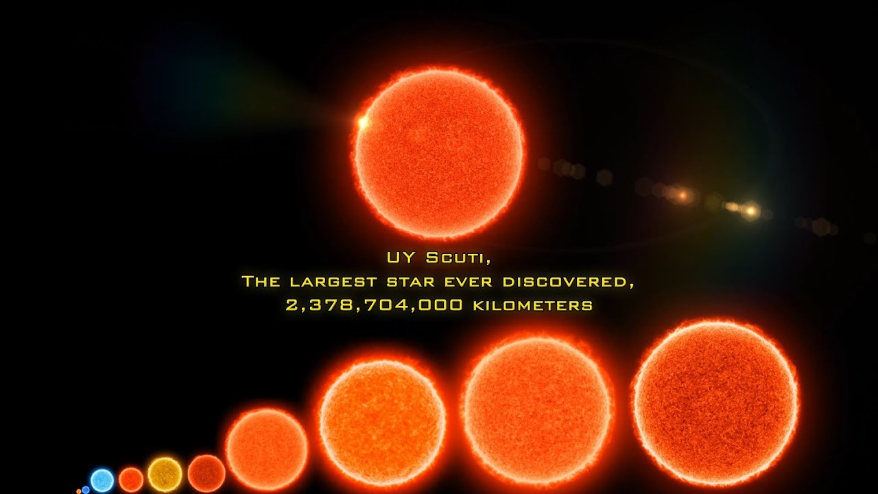 Size comparison of the universe 2016 - YouTube