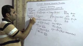 IFRS 3 - Business Combination Earnout Accounting