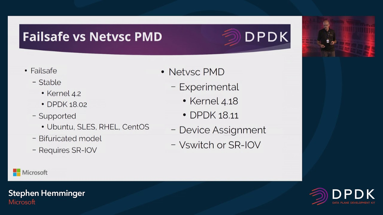 DPDK on Hyper-V: Past, Present, Future