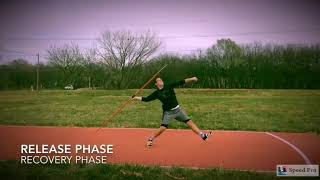 Biomechanics of the Javelin Throw
