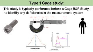 Type 1 Gage Study: Illustration with Practical Example (MSA PART-2)