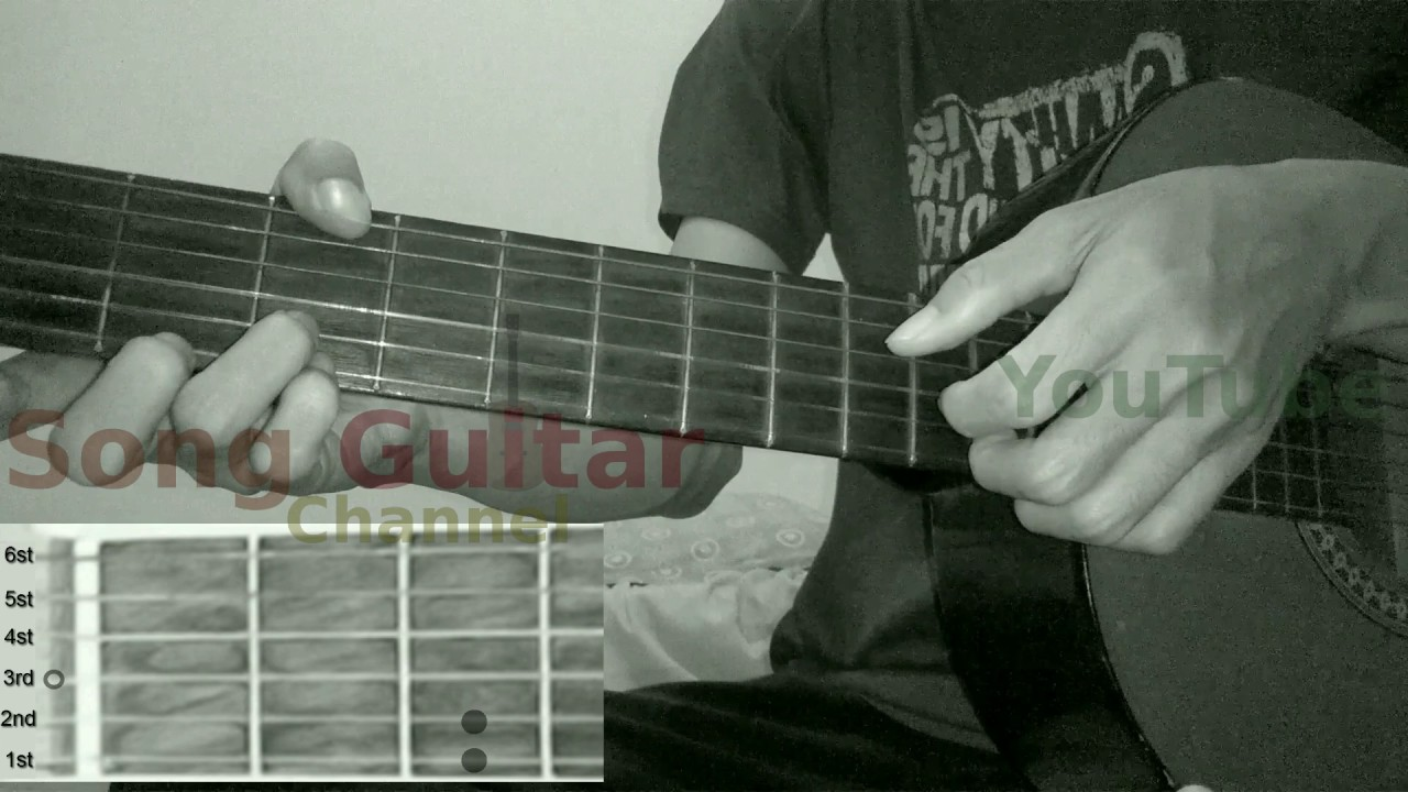 Guitar Lesson For Beginners Easy Song Brahms Lullaby Guitar Tutorial