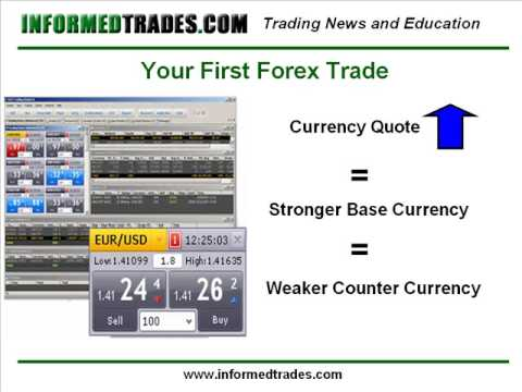 How do you make money on forex