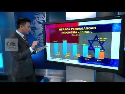 Surplus, Neraca Perdagangan Indonesia - Israel