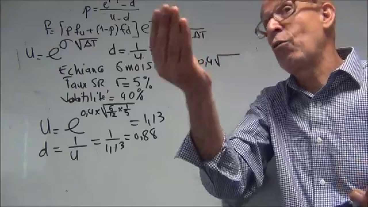 model de tarifare a opțiunii binomiale