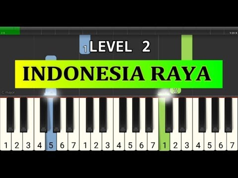 Piano Tutorial Indonesia Raya - Lagu Wajib Nasional