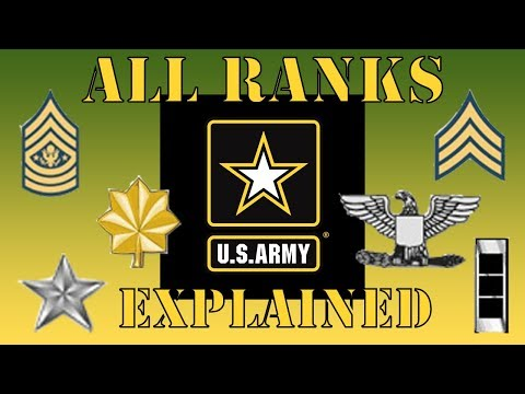 U.S. ARMY RANKS EXPLAINED