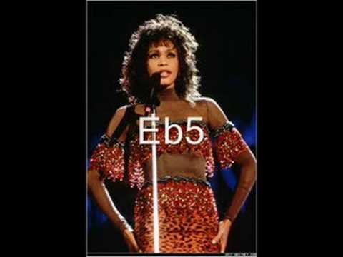 Whitney Houston - Best Chest Voice In The World