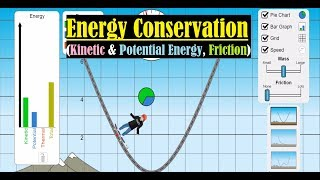 Energy Conservation - Energy Transformation - Kinetic and Potential Energy - PhET Simulations