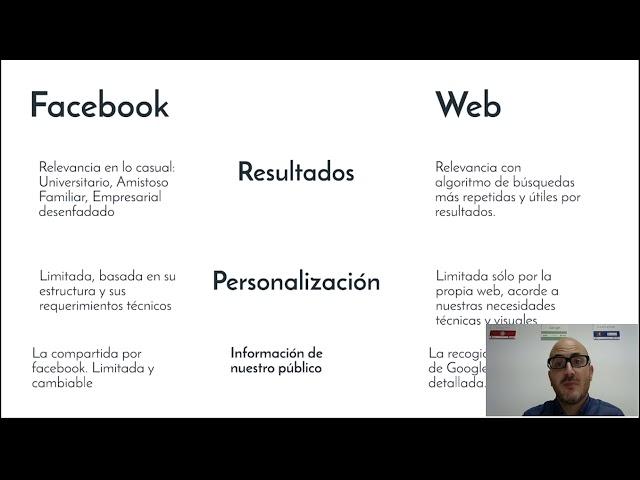 Lección 2: Diferencias entre Facebook y la Web