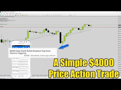 Watch Me Make $4000 With A Price Action Trading Breakout Strategy