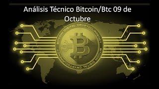¡Volatilidad histórica por los suelos! - Análisis Diario bitcoin/btc
