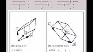 Crystal Lattices in Reciprocal Space