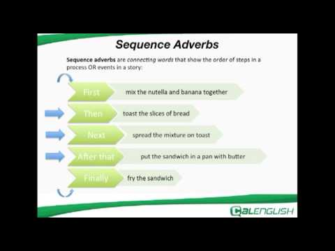 Sequence Adverbs Youtube