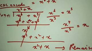 Cyclic Redundancy Check Polynomials  J Academy