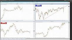 FED Zinsentscheidung Juni 2020 - DowJones-Aktion