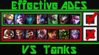 (S5) Effective ADCs VS The Tank META