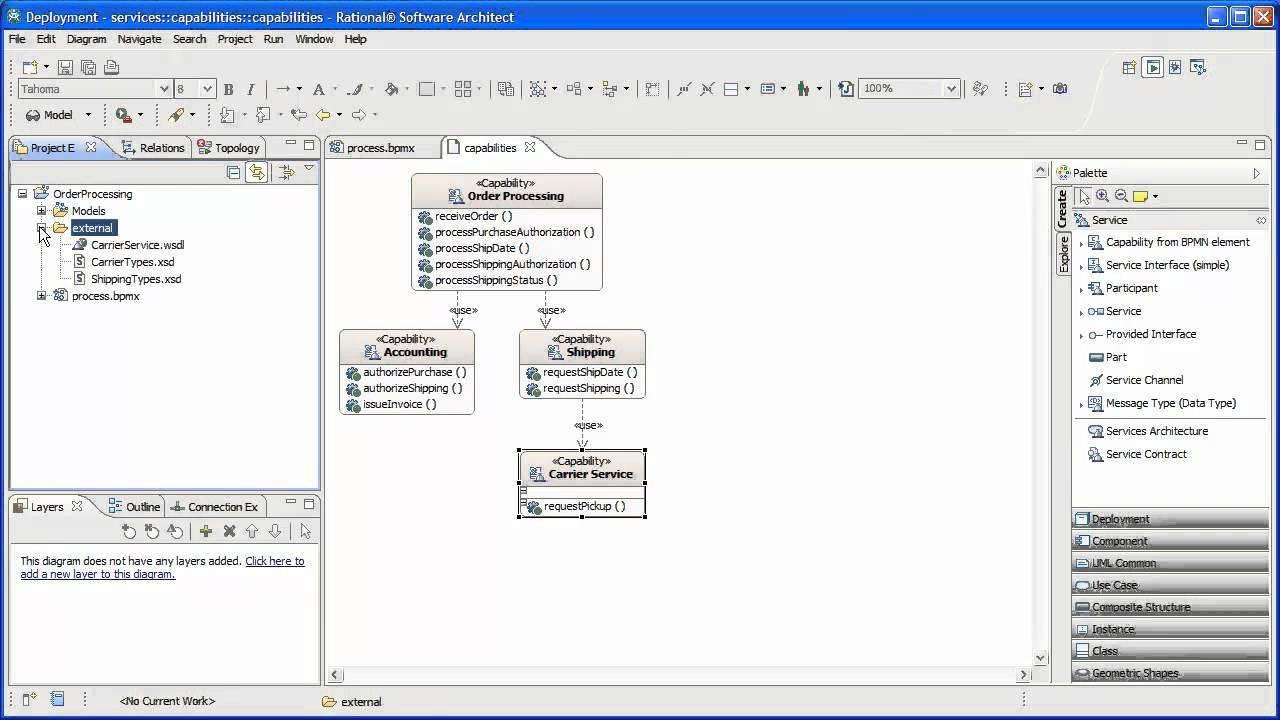 Ibm rational software delivery platform: uml modeling (2 of 9.