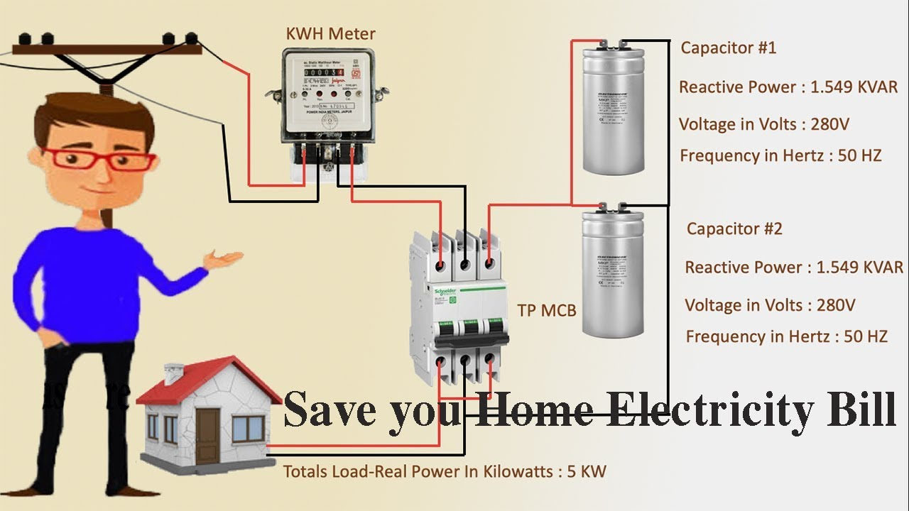 How To Lower Your Electricity Utility Bills And Save Money Save Bills Earthbondhon Youtube