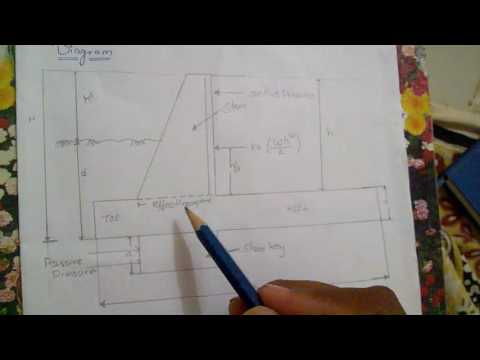 RCC-II (Design Steps For Cantilever Retaining Wall)