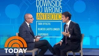 Sore Throat, Ear, Or Sinus Infection? Doctors Prescribe Wrong Antibiotics Half The Time | TODAY