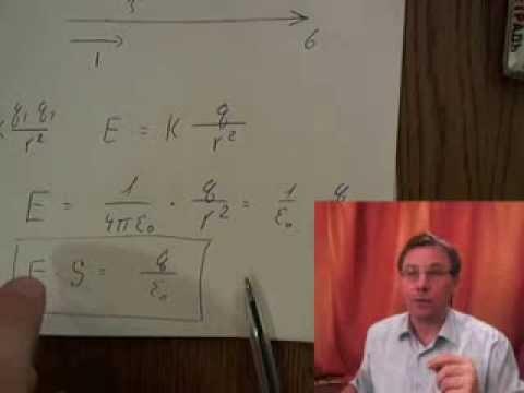 Как изменится сила кулоновского взаимодействия двух точечных