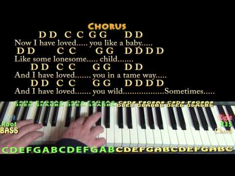 Seven Bridges Road (Eagles) Piano Lesson Chord Chart with On-Screen Lyrics