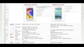 Samsung Galaxy Grand Duos i9082 e Samsung Galaxy Win Duos i8550 - Analise - PT-BR - Brasil