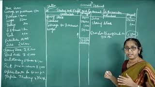 I PUC | Accountancy | Financial Statements -04