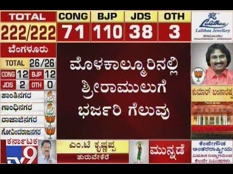 Karnataka Election 2018 Results Live: Sriramulu Massive Win in Molakalmuru Constituency