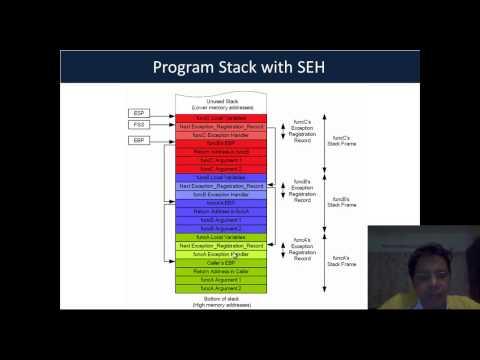 Exploit Research Megaprimer Part 6 Seh Basics