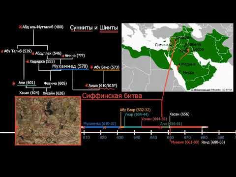 Исламские течения (часть 2) | История религий | Мировая История (4 видео)