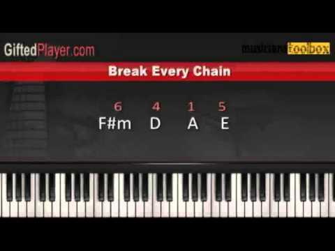 Break Every Chain by Tasha Cobb - Piano Lesson Tutorial - YouTube