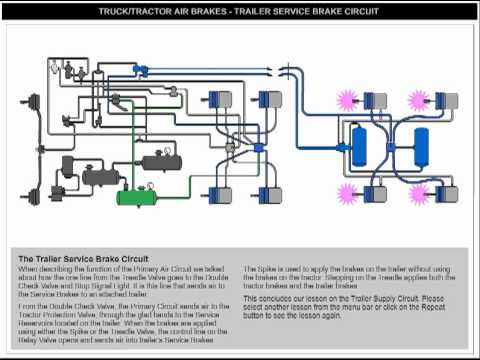 trailer service brakes youtube rh youtube com RV Trailer Wiring Schematic Trailer Plug Schematic