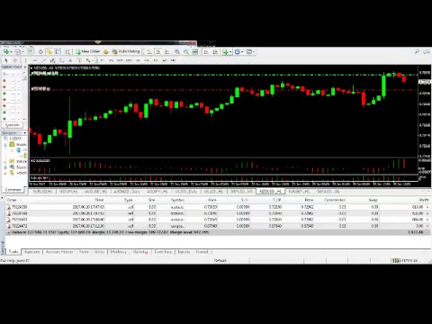 Closing out a forex trade youtube